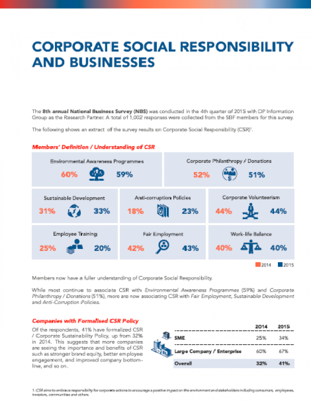SBF National Business Survey 2015/2016